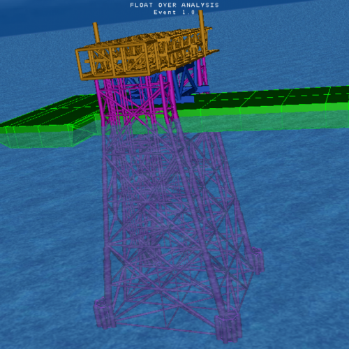 Interview. How Digital Modeling is Impacting Oil & Gas?